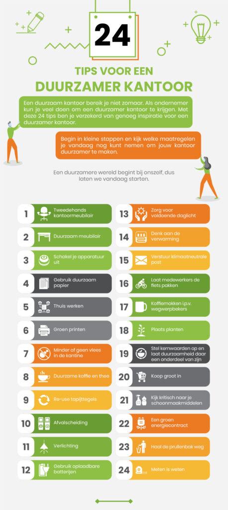 infographic duurzame werkplek